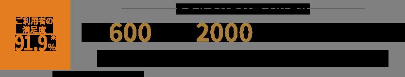 ミドル・ハイクラスの方へ年収600万円~2000万円の転職支援ならJAC Recruitment にお任せください ご利用者の満足度91.9%※ ※2019年度当社利用アンケート結果